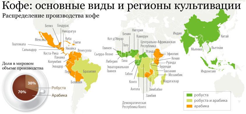 робуста и арабика - география